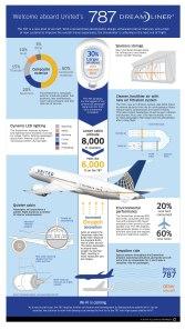 787-seat-card-v5.1